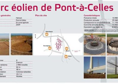 Pont a Celles